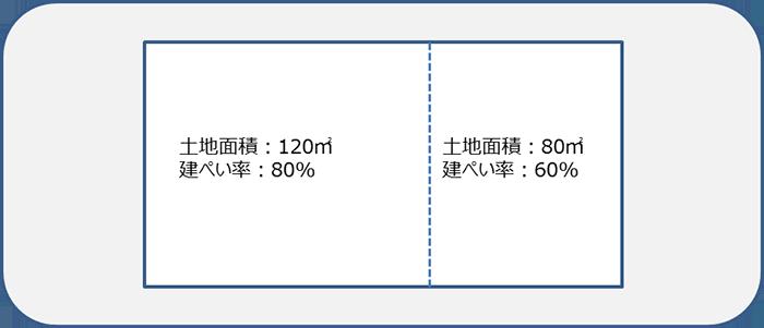 kenpeiyouseki-5